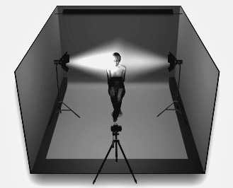 Pro Digital Portrait Lighting Mixed Light Levels Educational Articles And Book Excerpts On Photography Topics